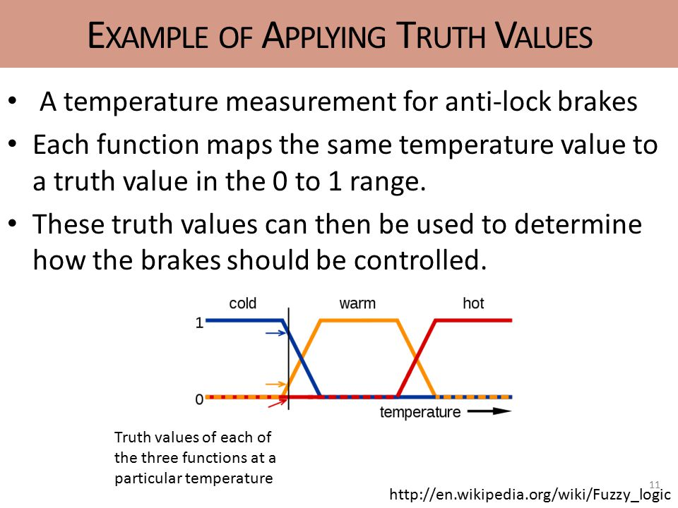 E XAMPLE OF A PPLYING T RUTH V ALUES A temperature measurement for anti-lock brakes Each function maps the same temperature value to a truth value in the 0 to 1 range.