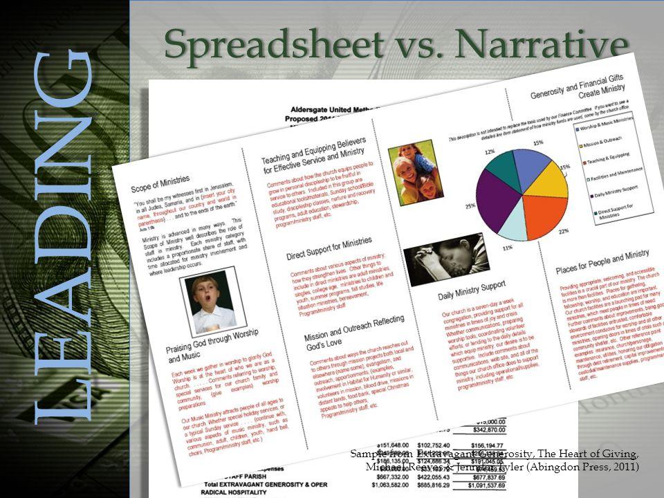Spreadsheet vs. NarrativeSpreadsheet vs.