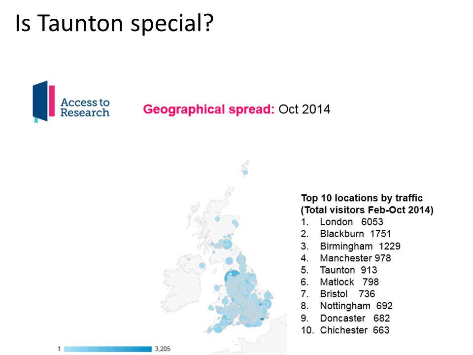 Is Taunton special