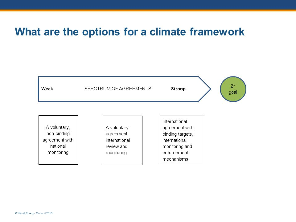 © World Energy Council 2015 What are the options for a climate framework 2 o goal Weak SPECTRUM OF AGREEMENTS Strong A voluntary, non-binding agreemen