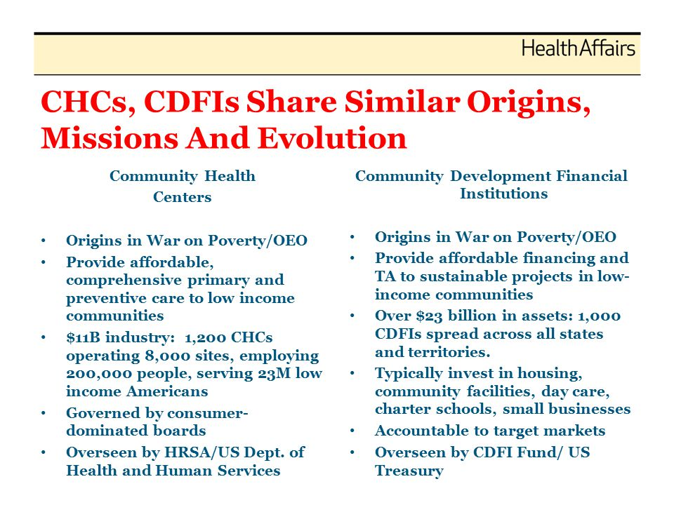 CHCs, CDFIs Share Similar Origins, Missions And Evolution Community Health Centers Origins in War on Poverty/OEO Provide affordable, comprehensive primary and preventive care to low income communities $11B industry: 1,200 CHCs operating 8,000 sites, employing 200,000 people, serving 23M low income Americans Governed by consumer- dominated boards Overseen by HRSA/US Dept.