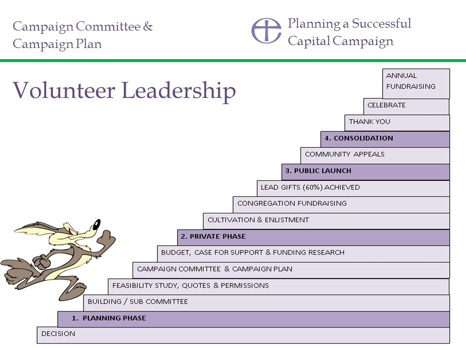 Planning a Successful Capital Campaign Volunteer Leadership Campaign Committee & Campaign Plan