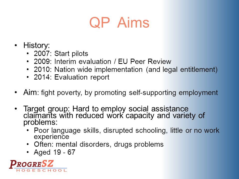 QP Aims History: 2007: Start pilots 2009: Interim evaluation / EU Peer Review 2010: Nation wide implementation (and legal entitlement) 2014: Evaluatio