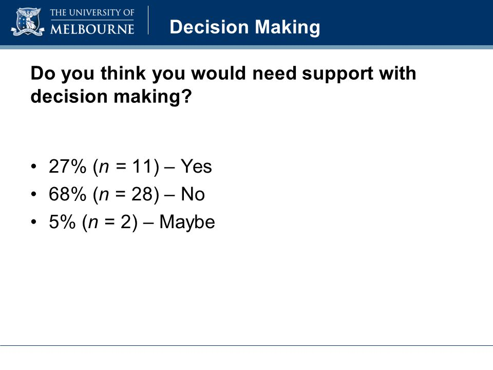 Do you think you would need support with decision making.