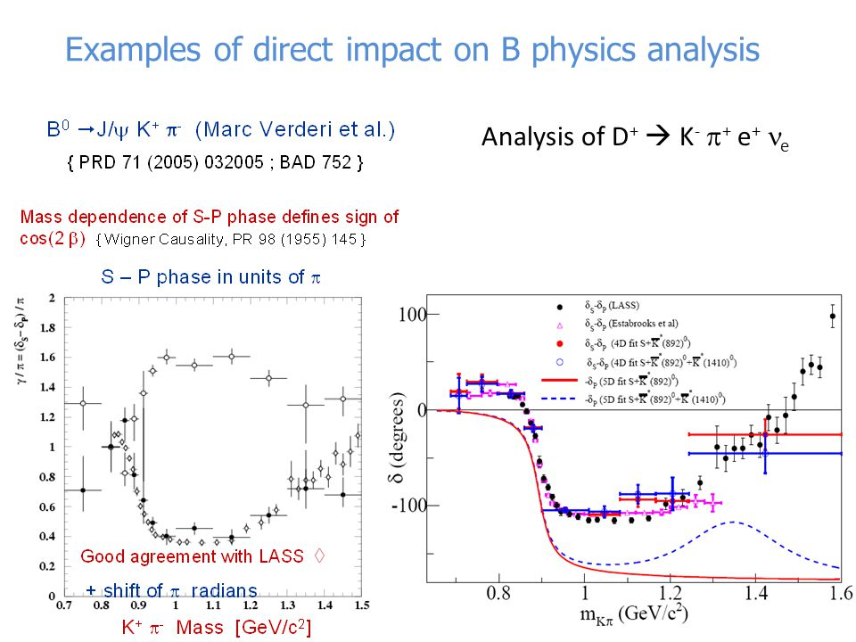 Examples of direct impact on B physics analysis Analysis of D +  K -  + e + e