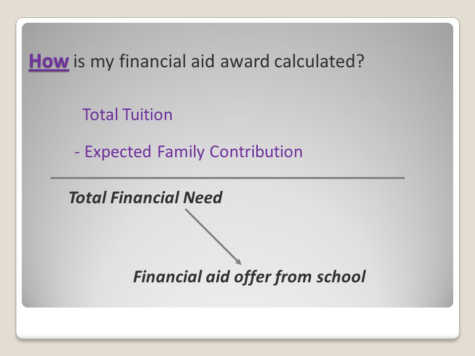 Total Tuition - Expected Family Contribution Total Financial Need Financial Aid Offer from school Financial aid offer from school