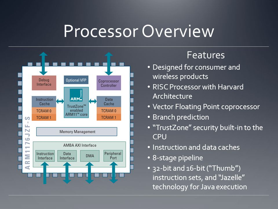 Processor Overview Features Designed for consumer and wireless products RISC Processor with Harvard Architecture Vector Floating Point coprocessor Bra