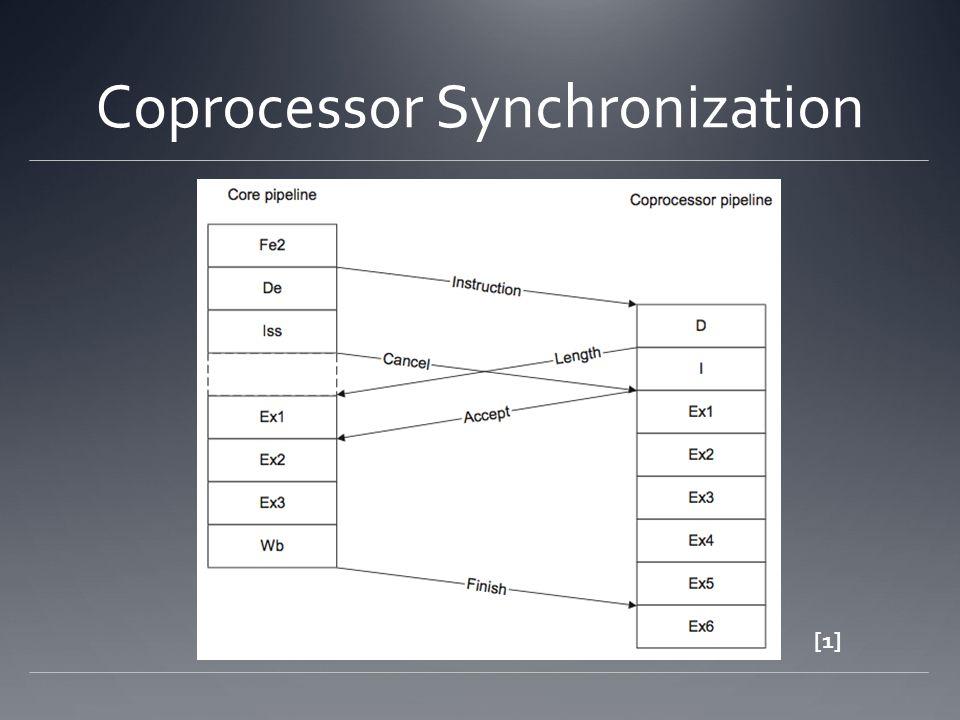 Coprocessor Synchronization [1]