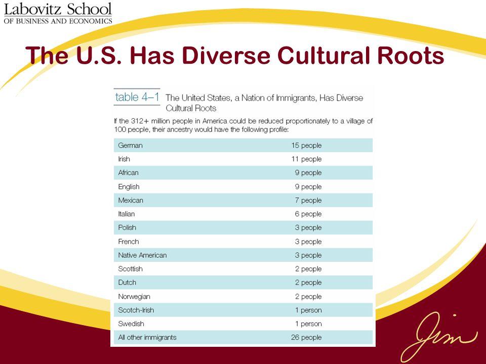 The U.S. Has Diverse Cultural Roots