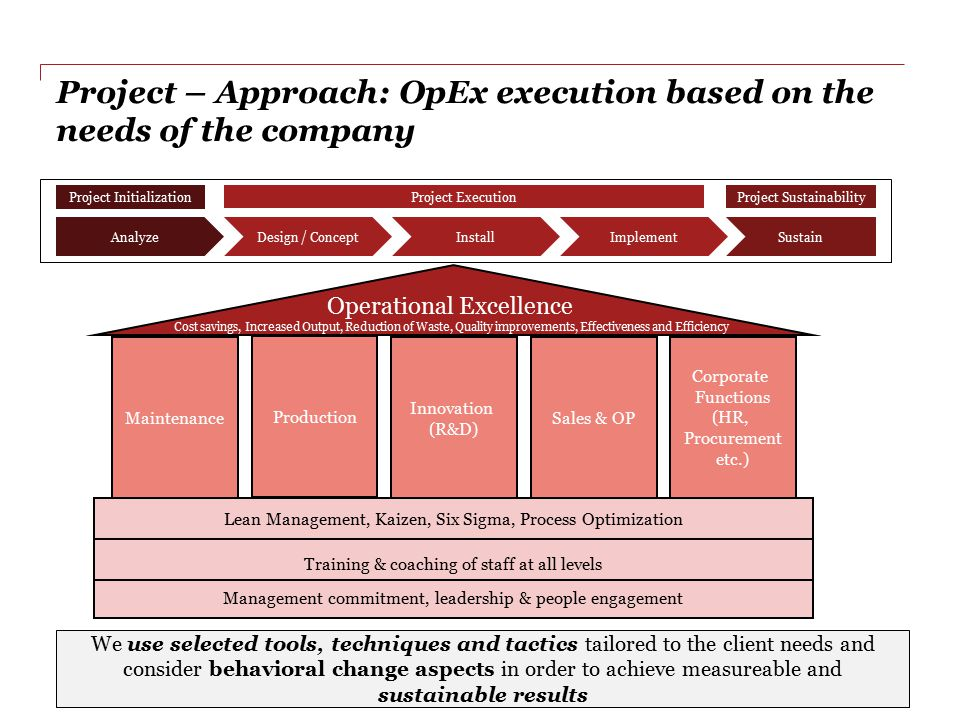Project – Approach: OpEx execution based on the needs of the company Lean Management, Kaizen, Six Sigma, Process Optimization Operational Excellence C