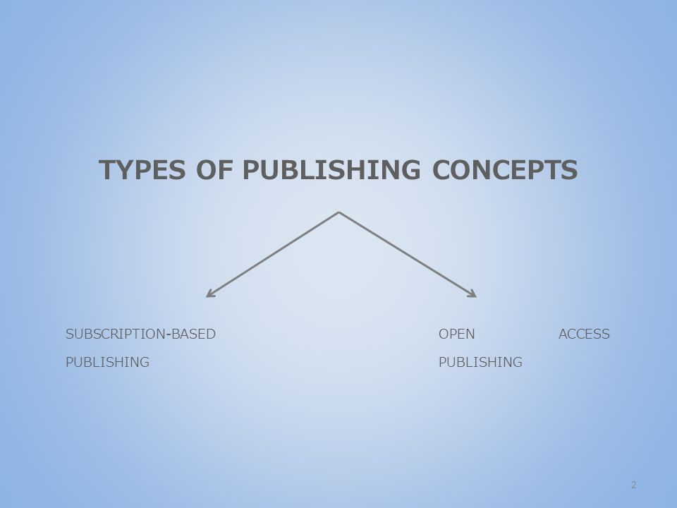 TYPES OF PUBLISHING CONCEPTS SUBSCRIPTION-BASED PUBLISHING OPEN ACCESS PUBLISHING 2