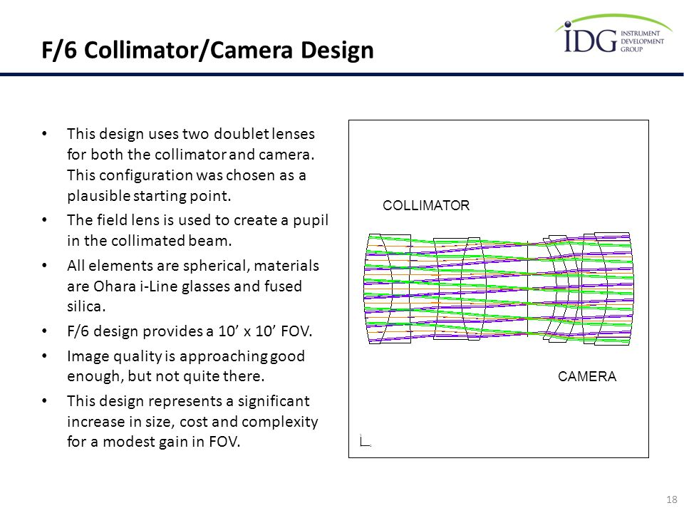 F/6 Collimator/Camera Design This design uses two doublet lenses for both the collimator and camera. This configuration was chosen as a plausible star