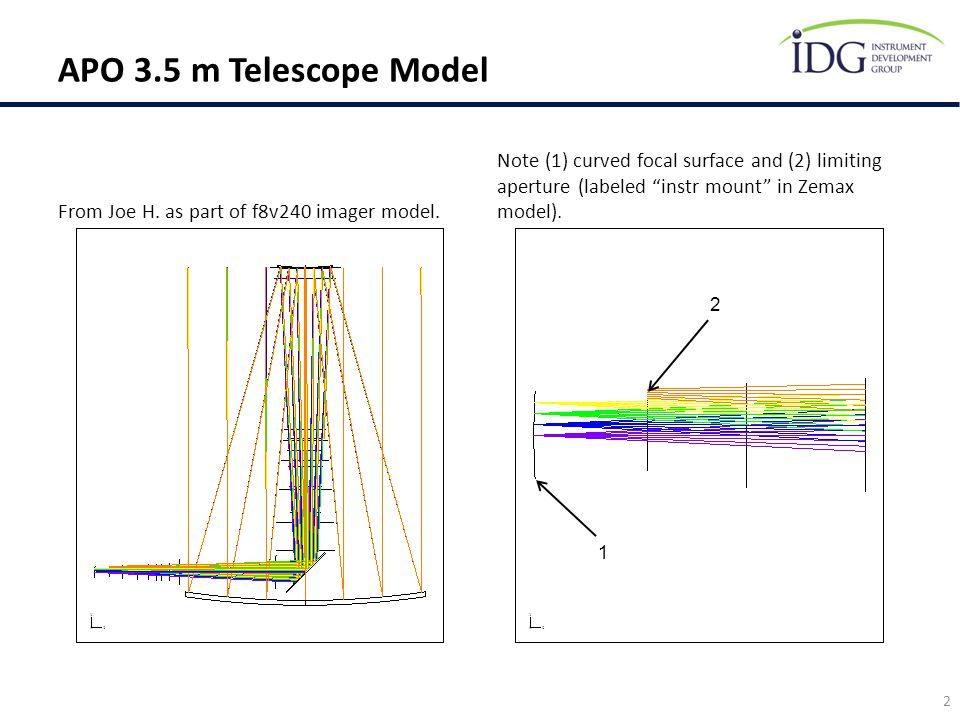 """APO 3.5 m Telescope Model From Joe H. as part of f8v240 imager model. Note (1) curved focal surface and (2) limiting aperture (labeled """"instr mount"""" i"""