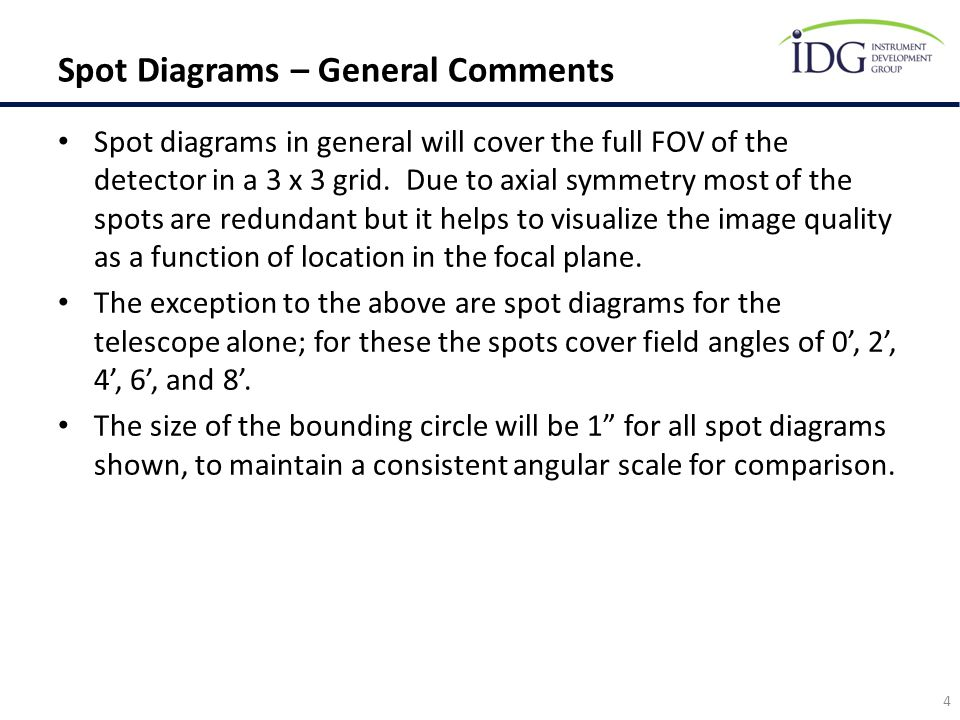 Spot Diagrams – General Comments Spot diagrams in general will cover the full FOV of the detector in a 3 x 3 grid. Due to axial symmetry most of the s