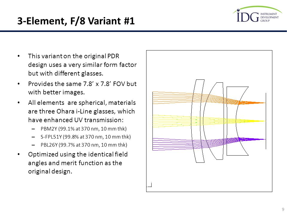 3-Element, F/8 Variant #1 This variant on the original PDR design uses a very similar form factor but with different glasses. Provides the same 7.8' x