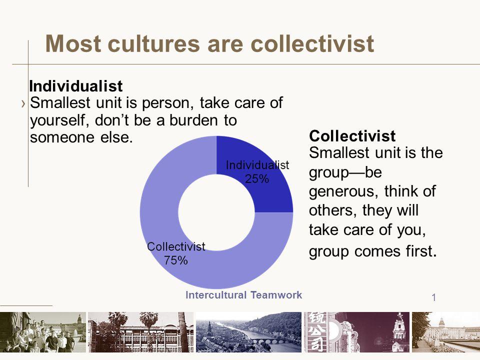 Intercultural Teamwork 12 Hofstede's results for the U.S.