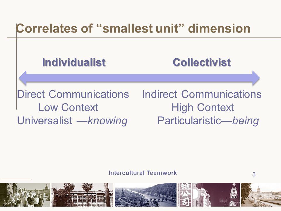 Intercultural Teamwork 14 U.S., China, compared http://geert-hofstede.com/china.html