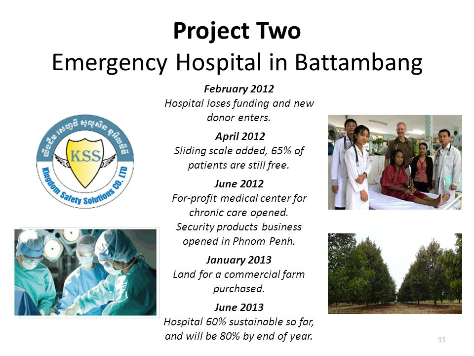 Project Two Emergency Hospital in Battambang 11 February 2012 Hospital loses funding and new donor enters. April 2012 Sliding scale added, 65% of pati
