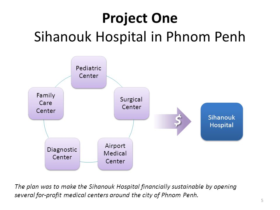 Project One Sihanouk Hospital in Phnom Penh 5 The plan was to make the Sihanouk Hospital financially sustainable by opening several for-profit medical centers around the city of Phnom Penh.
