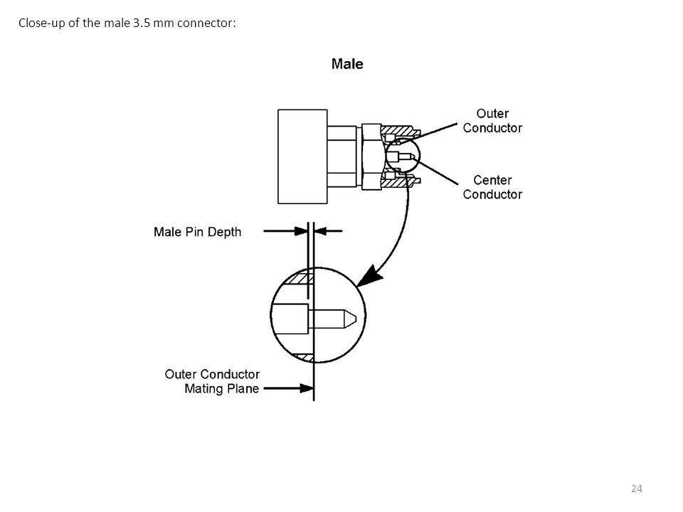 24 Close-up of the male 3.5 mm connector: