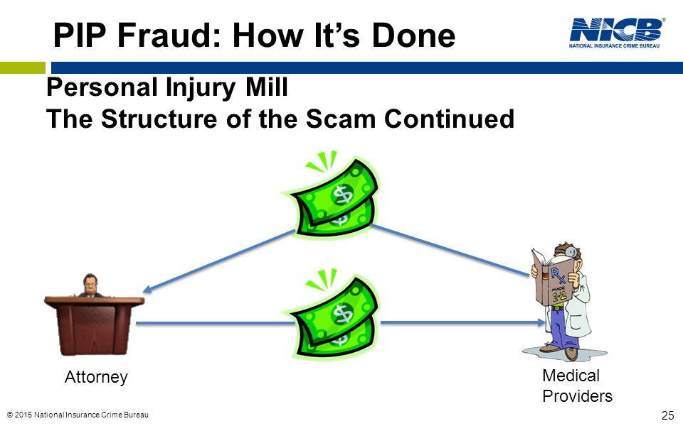 © 2015 National Insurance Crime Bureau 25 PIP Fraud: How It's Done Attorney Medical Providers Personal Injury Mill The Structure of the Scam Continued
