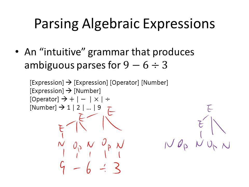 Parsing Algebraic Expressions