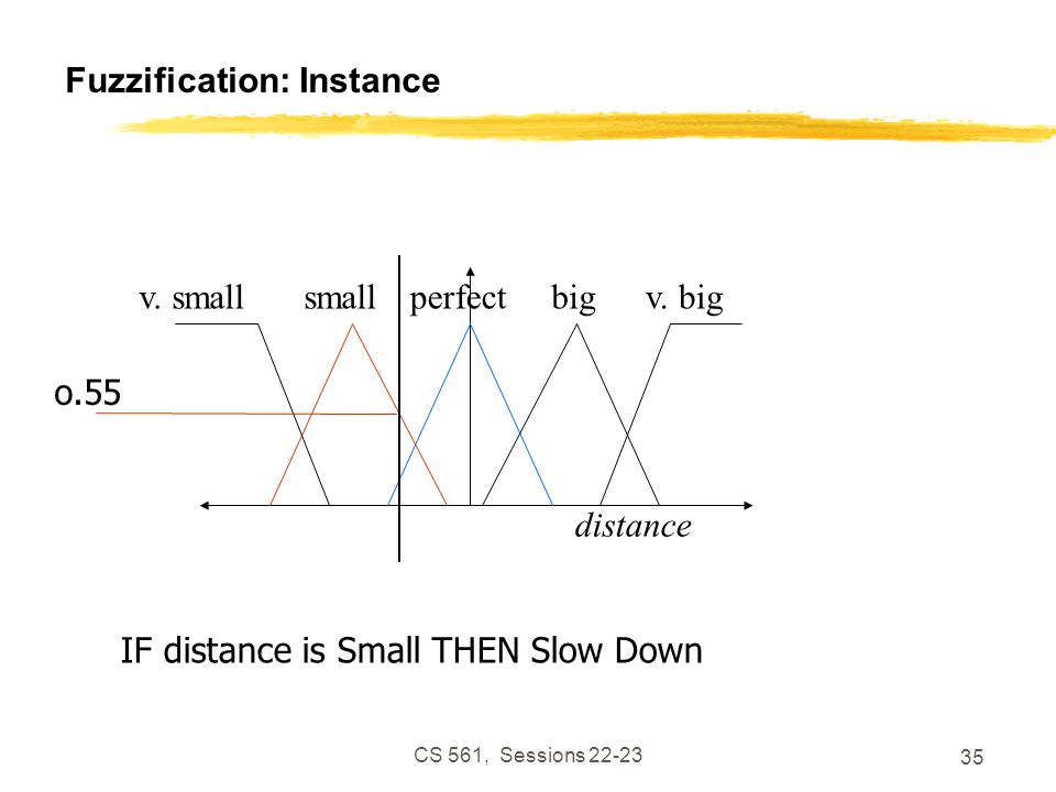 CS 561, Sessions 22-23 35 Fuzzification: Instance distance v.