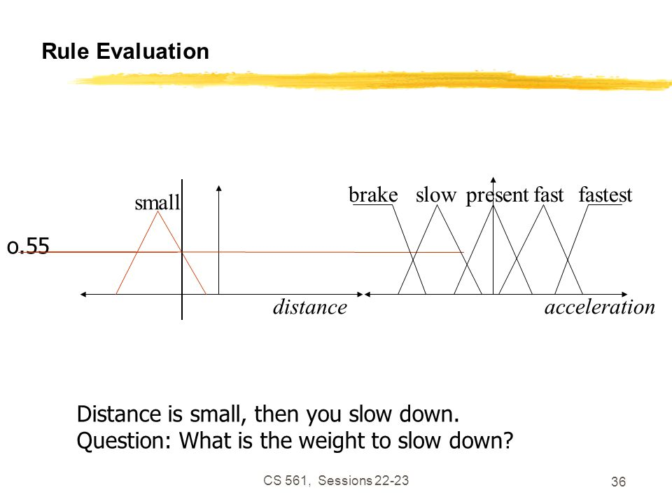 CS 561, Sessions 22-23 36 Rule Evaluation distance small o.55 Distance is small, then you slow down.