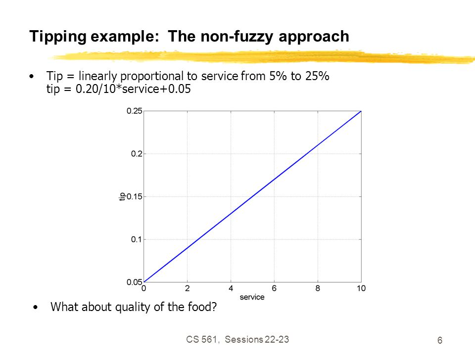 CS 561, Sessions 22-23 57 Limitations of fuzzy logic How to determine the membership functions.