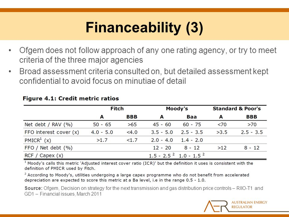 Financeability (3) Ofgem does not follow approach of any one rating agency, or try to meet criteria of the three major agencies Broad assessment crite