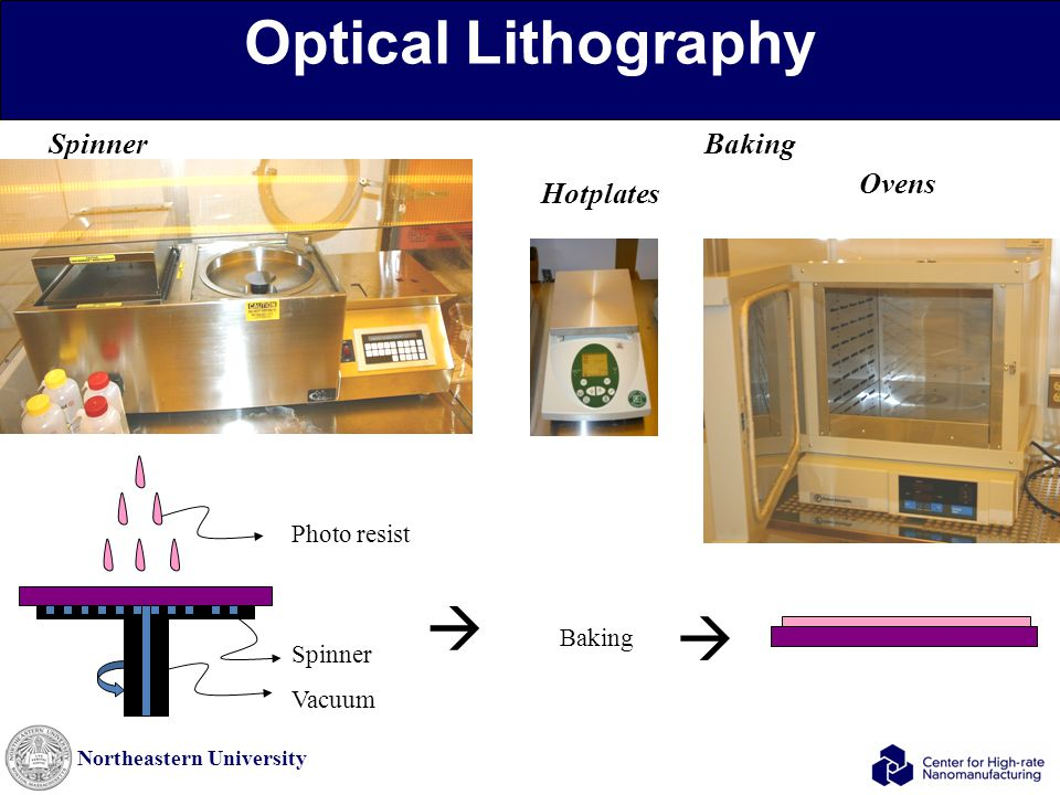Northeastern University Optical Lithography Spinner Vacuum Photo resist   Baking SpinnerBaking Hotplates Ovens
