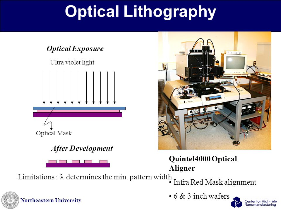 Northeastern University Optical Lithography After Development Quintel4000 Optical Aligner Infra Red Mask alignment 6 & 3 inch wafers Optical Exposure Optical Mask Ultra violet light Limitations :  determines the min.