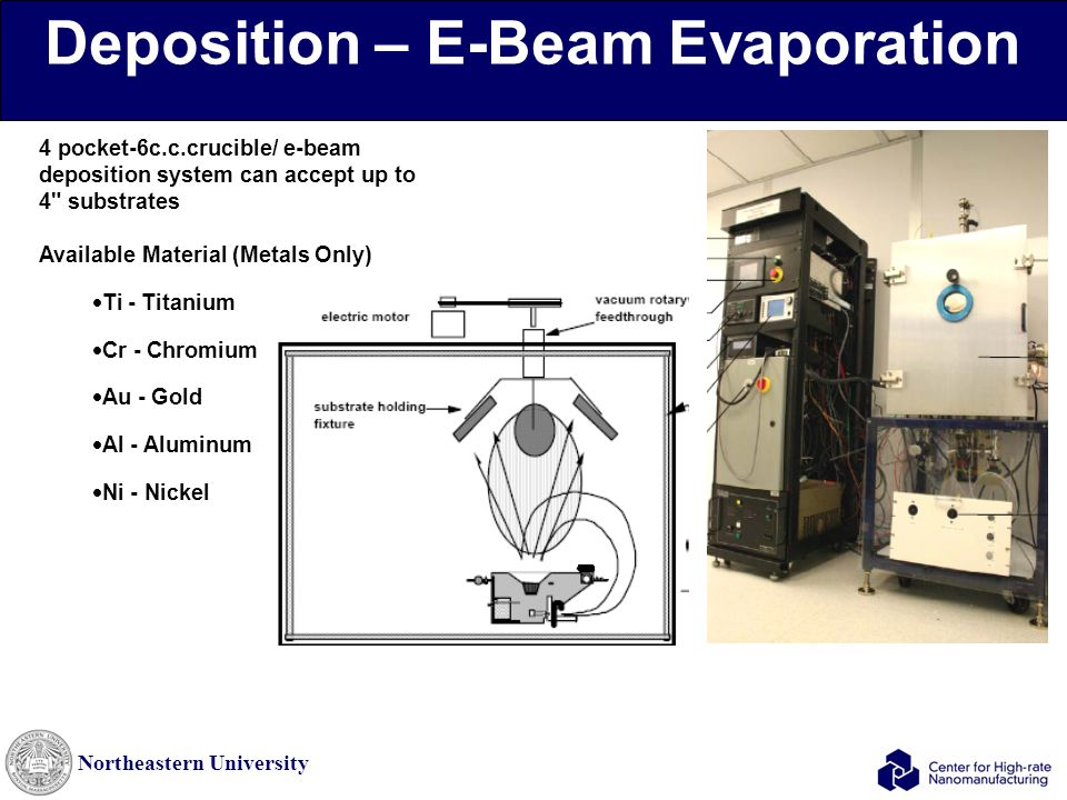 Northeastern University Deposition – E-Beam Evaporation 4 pocket-6c.c.crucible/ e-beam deposition system can accept up to 4 substrates Available Material (Metals Only)  Ti - Titanium  Cr - Chromium  Au - Gold  Al - Aluminum  Ni - Nickel