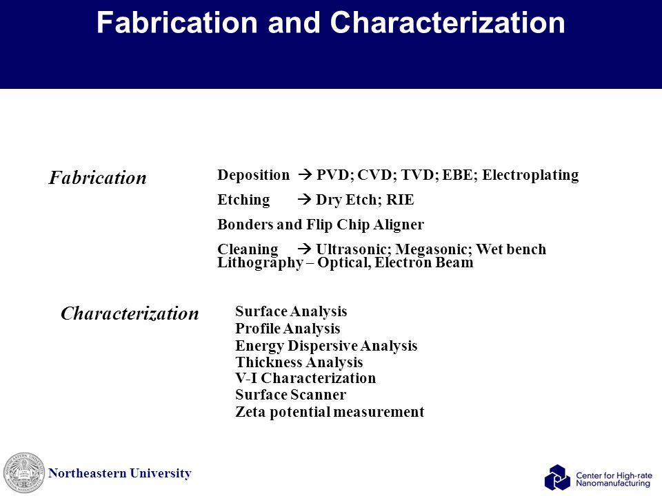 Northeastern University Fabrication and Characterization Fabrication Characterization Surface Analysis Profile Analysis Thickness Analysis Surface Sca