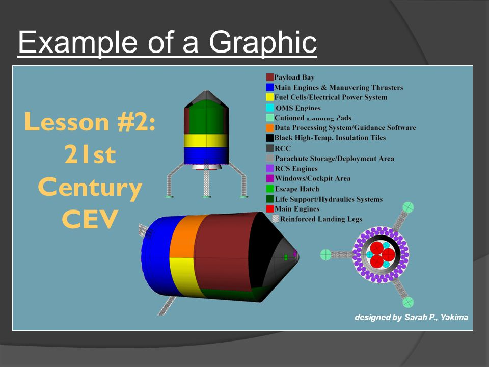 Lesson #8: Robot Design Suction Foot Spider IV Expandable Drill Gripping clamp Communications Satellite Radio Antenna Solar Panel Sensor/ Camera designed by Andrew R.-M., Lakewood Example of a Graphic