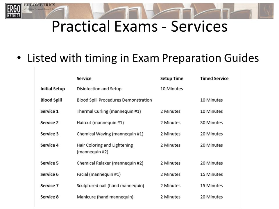 Practical Exams - Services Listed with timing in Exam Preparation Guides