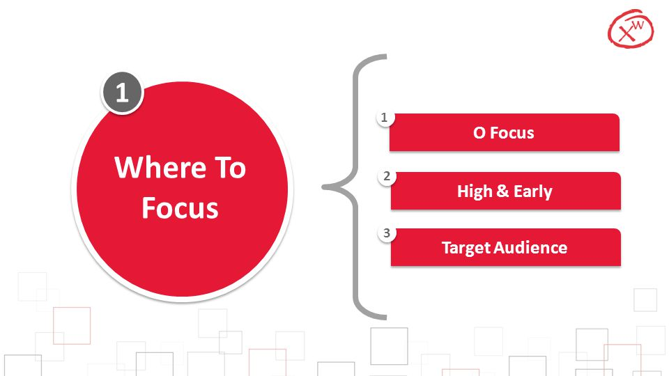1 1 Where To Focus O Focus 1 High & Early 2 Target Audience 3