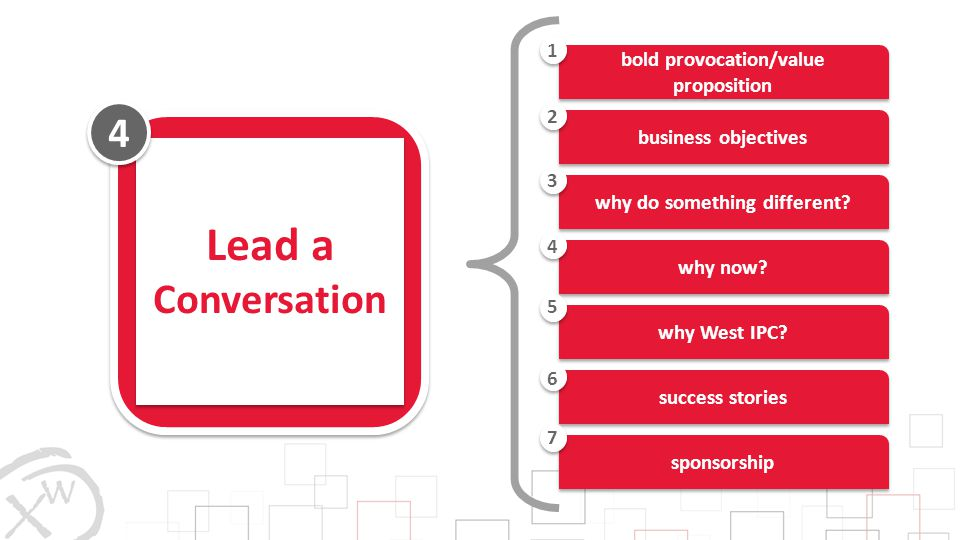 bold provocation/value proposition business objectives why do something different? why now? why West IPC? success stories sponsorship 1 2 3 4 5 6 7 4