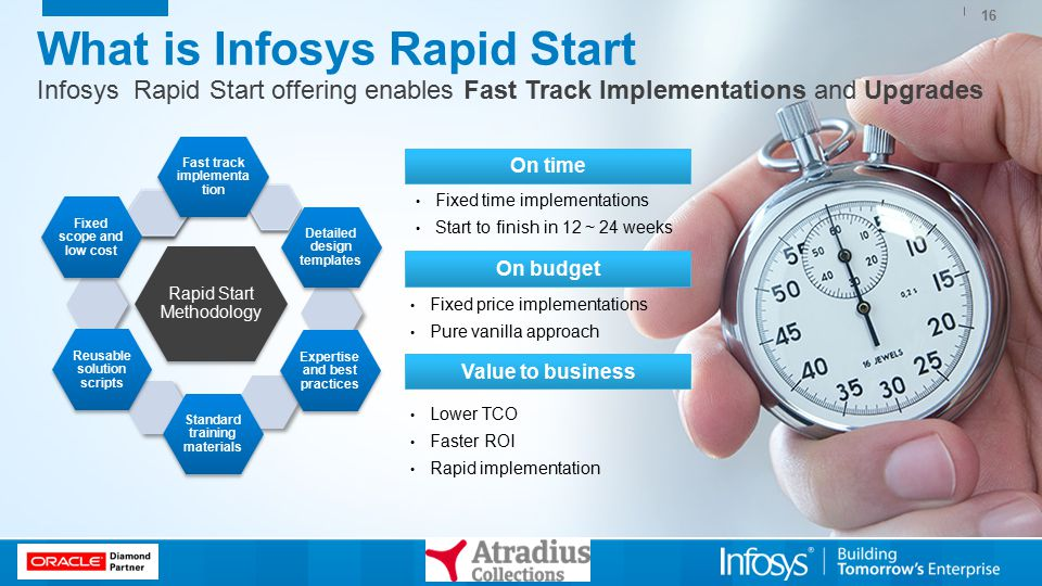 What is Infosys Rapid Start Infosys Rapid Start offering enables Fast Track Implementations and Upgrades 16 Rapid Start Methodology Fast track impleme