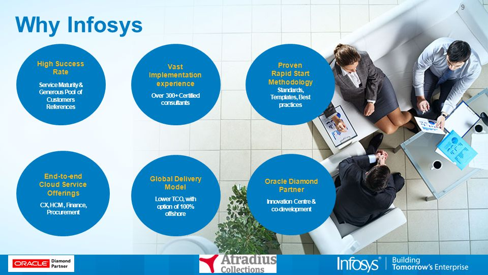 Why Infosys 9 High Success Rate Service Maturity & Generous Pool of Customers References Vast Implementation experience Over 300+ Certified consultant