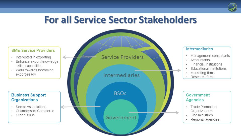 SME Service Providers Interested in exporting Enhance export knowledge, skills, capabilities Work towards becoming export-ready Business Support Organizations Sector Associations Chambers of Commerce Other BSOs Intermediaries Management consultants Accountants Financial institutions Educational institutions Marketing firms Research firms Government Agencies Trade Promotion Organizations Line ministries Regional agencies Service Providers Intermediaries BSOs Government For all Service Sector Stakeholders