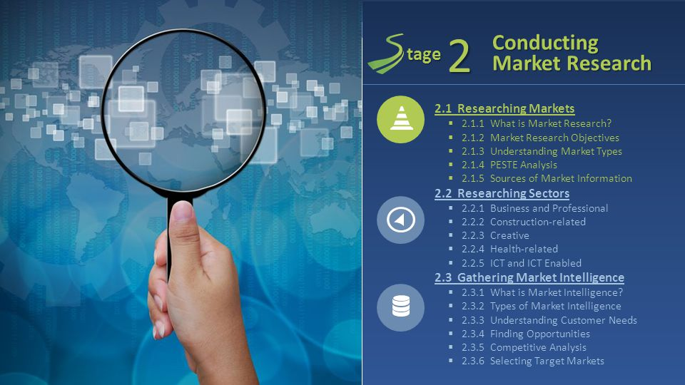 2Conducting Market Research tage 2.1 Researching Markets  2.1.1 What is Market Research.