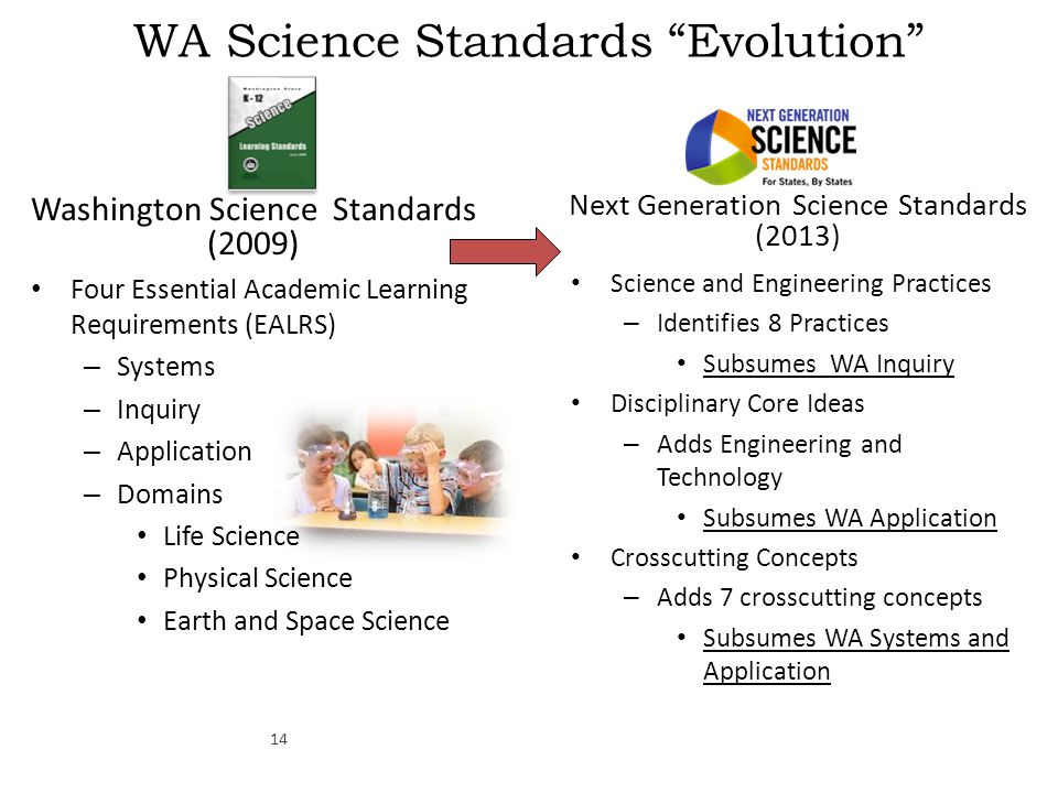 "WA Science Standards ""Evolution"" Four Essential Academic Learning Requirements (EALRS) – Systems – Inquiry – Application – Domains Life Science Physic"