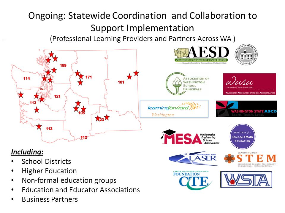 Ongoing: Statewide Coordination and Collaboration to Support Implementation (Professional Learning Providers and Partners Across WA ) Including: Schoo
