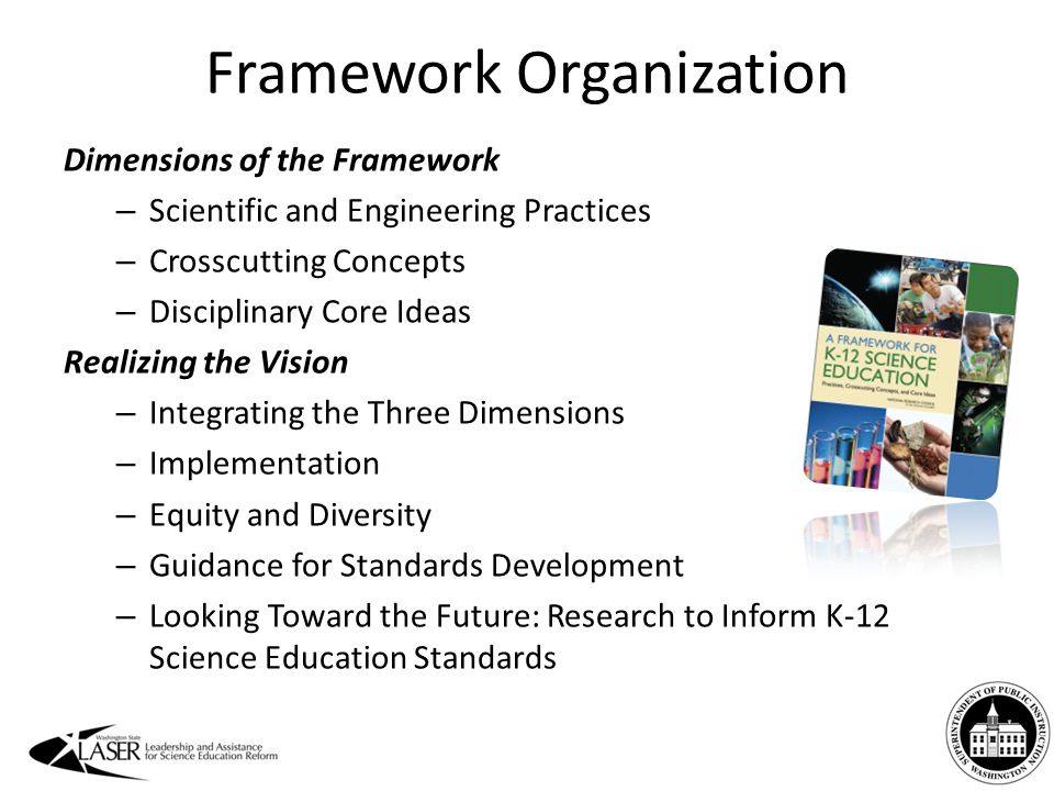 Framework Organization Dimensions of the Framework – Scientific and Engineering Practices – Crosscutting Concepts – Disciplinary Core Ideas Realizing the Vision – Integrating the Three Dimensions – Implementation – Equity and Diversity – Guidance for Standards Development – Looking Toward the Future: Research to Inform K-12 Science Education Standards