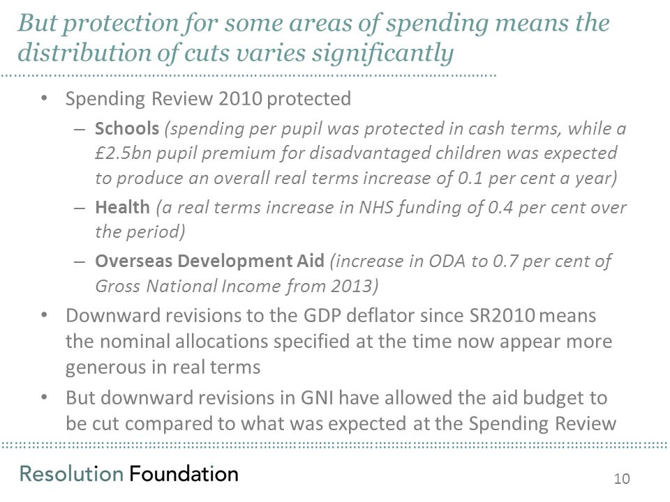 ………………………………………………………………………………………………………………………………………… But protection for some areas of spending means the distribution of cuts varies significantly Spe