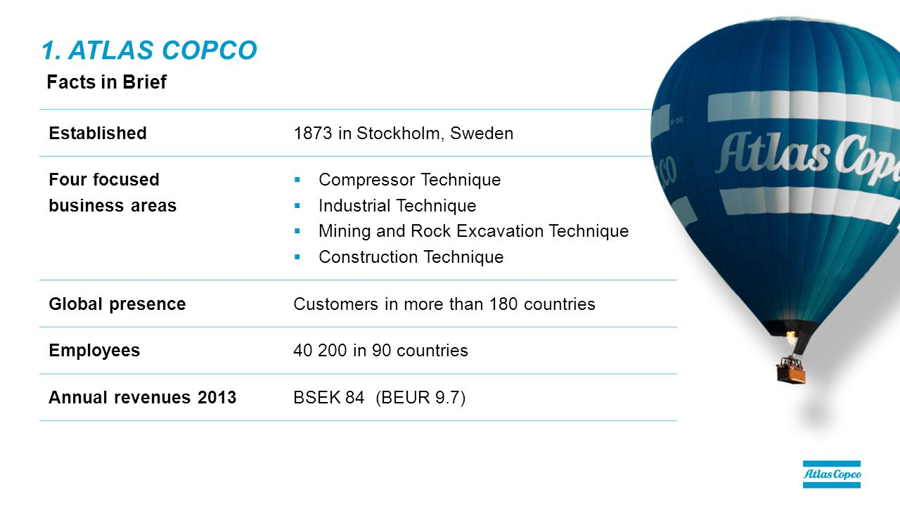 Established1873 in Stockholm, Sweden Four focused business areas  Compressor Technique  Industrial Technique  Mining and Rock Excavation Technique  Construction Technique Global presenceCustomers in more than 180 countries Employees40 200 in 90 countries Annual revenues 2013BSEK 84 (BEUR 9.7) 1.