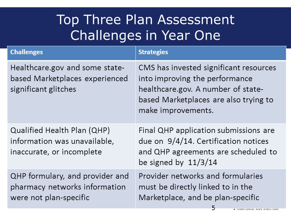 Top Three Plan Assessment Challenges in Year One ChallengesStrategies Healthcare.gov and some state- based Marketplaces experienced significant glitch