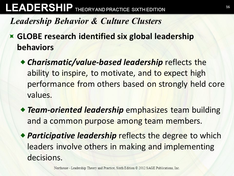 LEADERSHIP THEORY AND PRACTICE SIXTH EDITION Leadership Behavior & Culture Clusters  GLOBE research identified six global leadership behaviors  Char