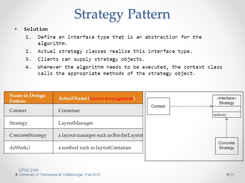 Strategy Pattern 29 Solution 1.Define an interface type that is an abstraction for the algorithm.